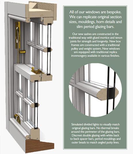 Sliding Sash Solutions new replica windows